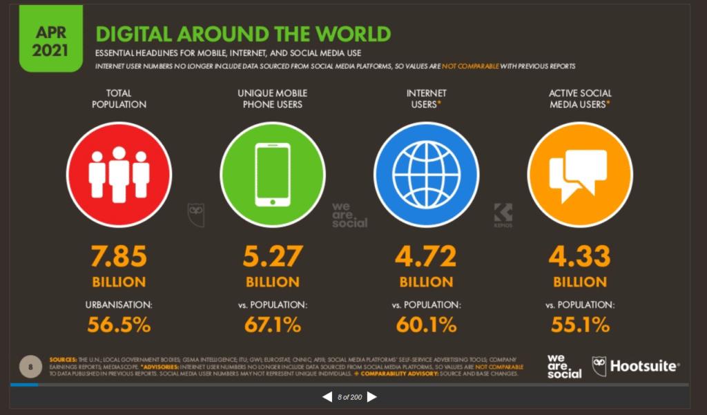 Quante persone usano Internet?